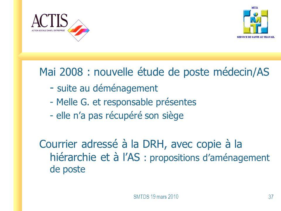 Mai 2008 : nouvelle étude de poste médecin/AS - suite au déménagement - Melle G. et responsable présentes - elle na pas récupéré son siège Courrier ad