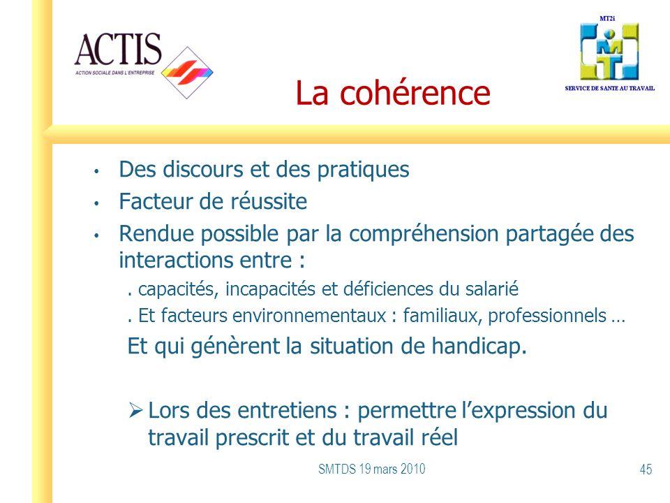 La cohérence Des discours et des pratiques Facteur de réussite Rendue possible par la compréhension partagée des interactions entre :. capacités, inca