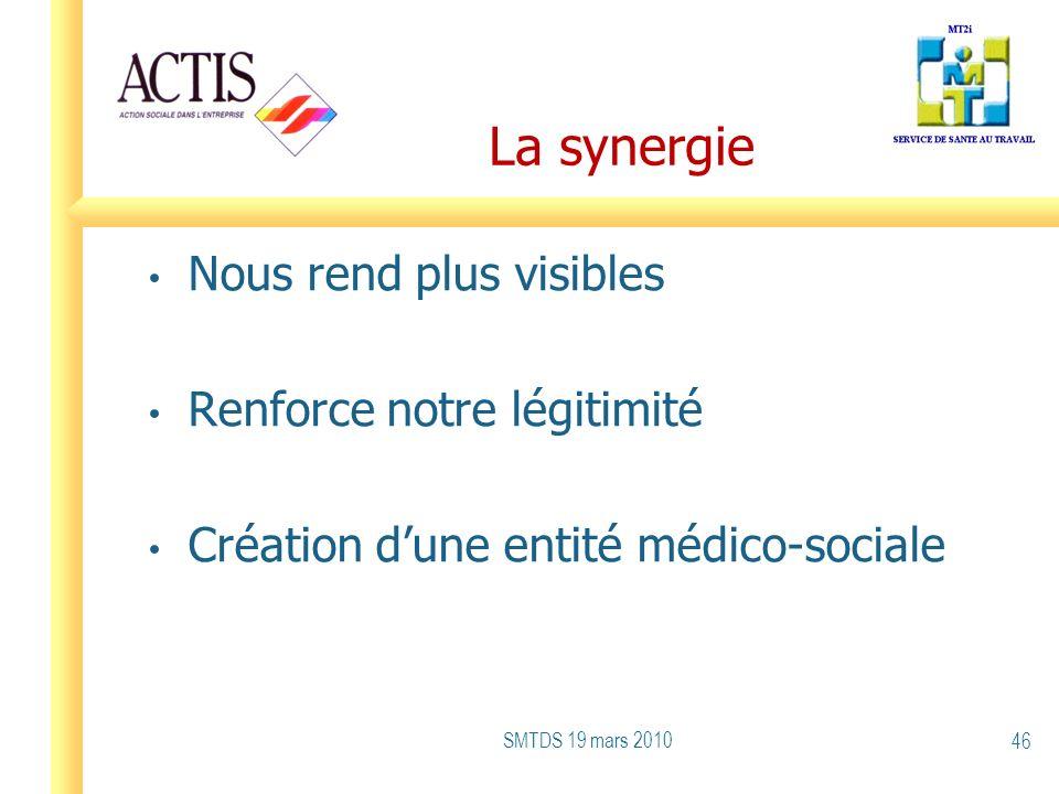 La synergie Nous rend plus visibles Renforce notre légitimité Création dune entité médico-sociale SMTDS 19 mars 2010 46