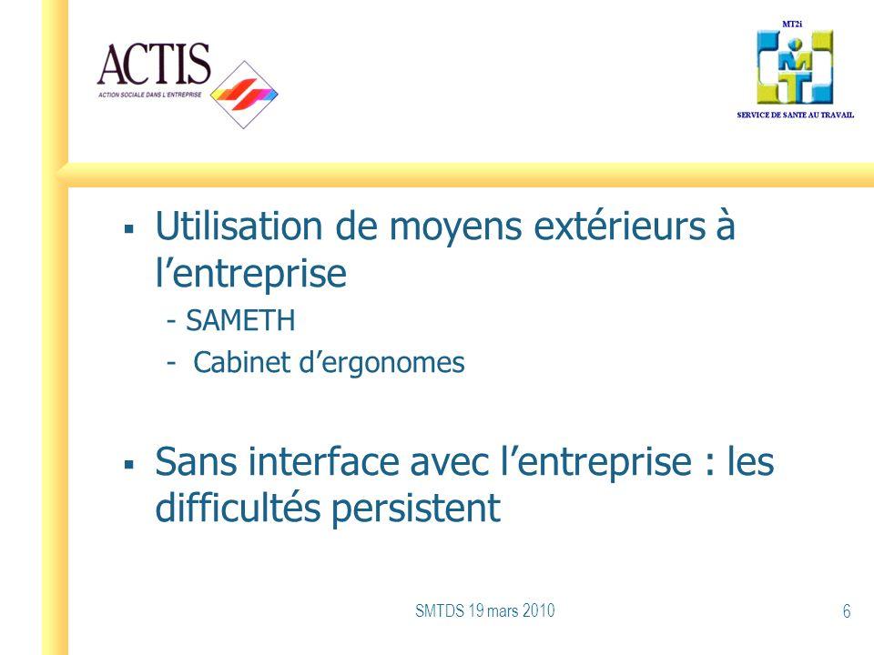 Utilisation de moyens extérieurs à lentreprise - SAMETH -Cabinet dergonomes Sans interface avec lentreprise : les difficultés persistent SMTDS 19 mars