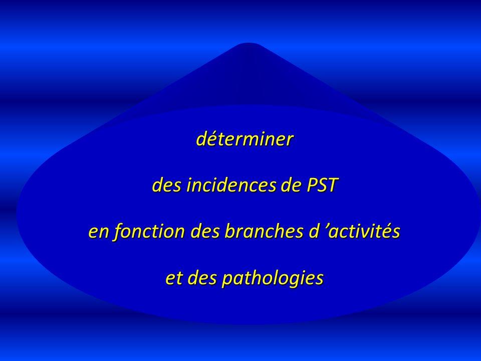 déterminer des incidences de PST en fonction des branches d activités et des pathologies