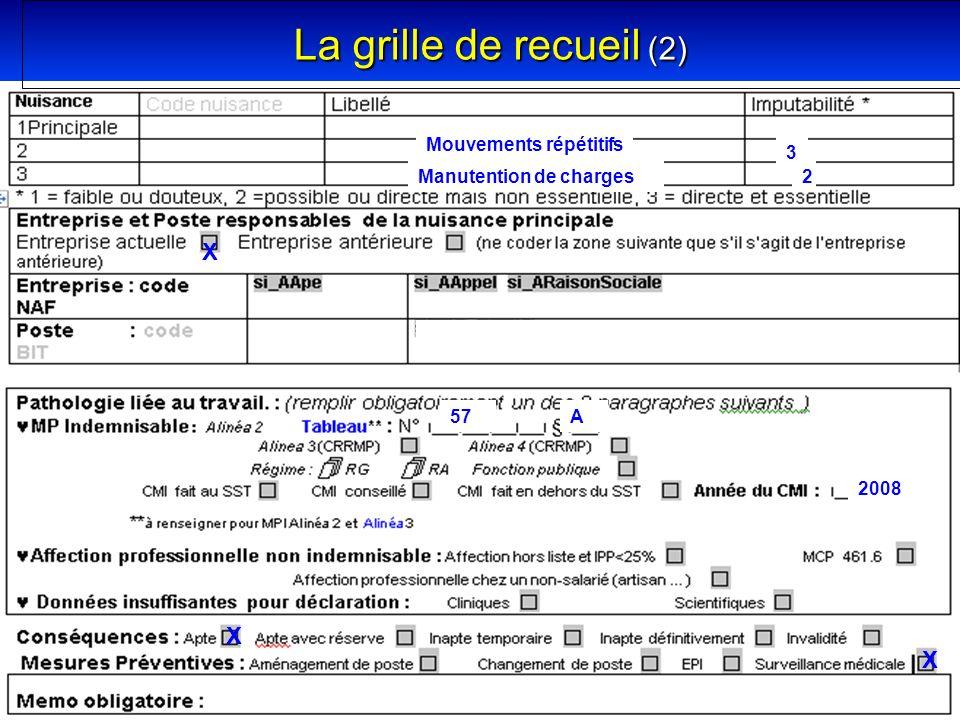7 La grille de recueil (2) Mouvements répétitifs Manutention de charges 3 2 57A 2008 X X X