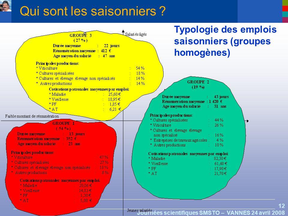 12 Journées scientifiques SMSTO – VANNES 24 avril 2008 Typologie des emplois saisonniers (groupes homogènes) Qui sont les saisonniers ?