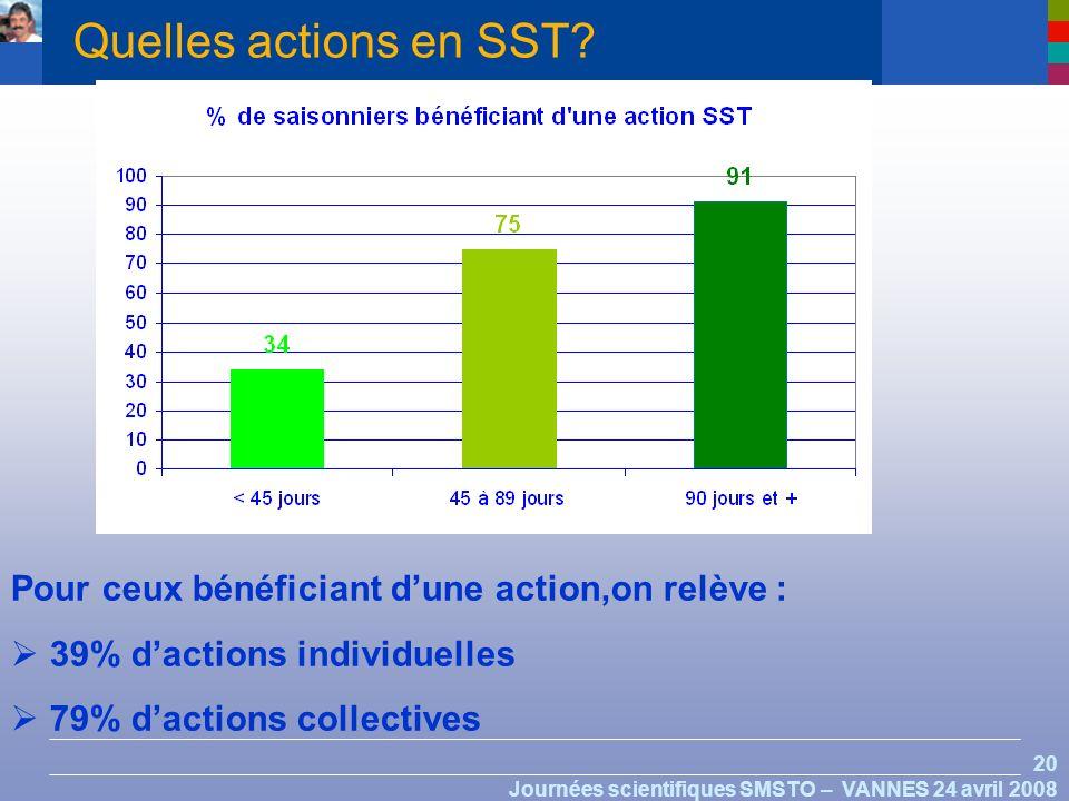 20 Journées scientifiques SMSTO – VANNES 24 avril 2008 Quelles actions en SST.