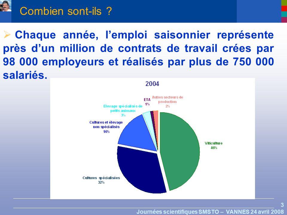 3 Journées scientifiques SMSTO – VANNES 24 avril 2008 Chaque année, lemploi saisonnier représente près dun million de contrats de travail crées par 98 000 employeurs et réalisés par plus de 750 000 salariés.