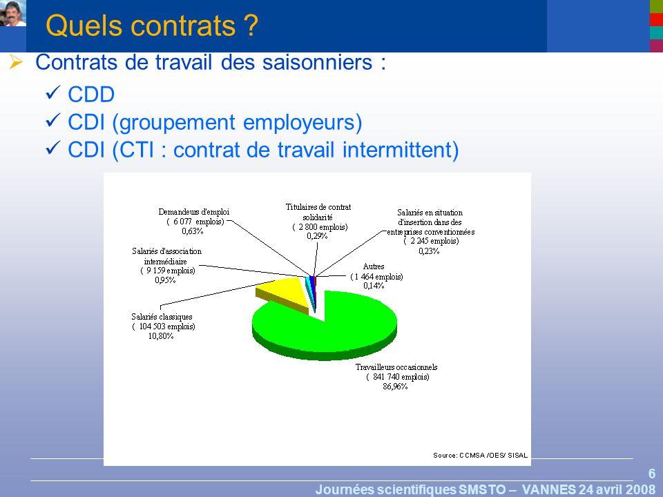 6 Journées scientifiques SMSTO – VANNES 24 avril 2008 Quels contrats .