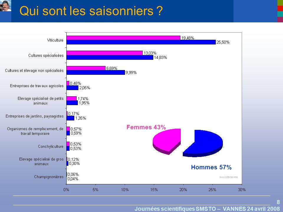 8 Journées scientifiques SMSTO – VANNES 24 avril 2008 Femmes 43% Hommes 57% Qui sont les saisonniers ?