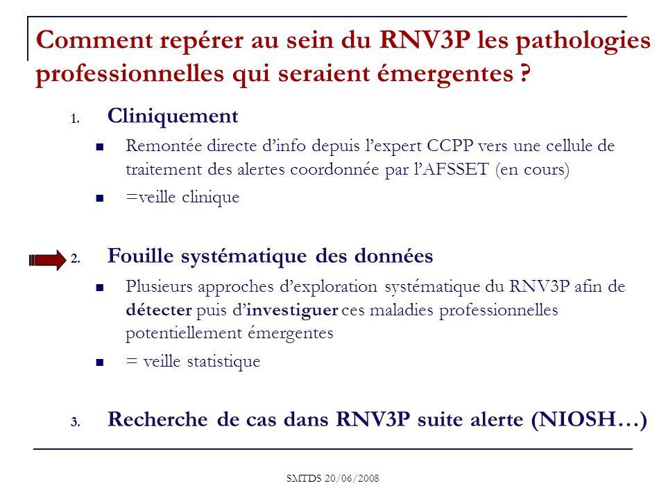 SMTDS 20/06/2008 1. Cliniquement Remontée directe dinfo depuis lexpert CCPP vers une cellule de traitement des alertes coordonnée par lAFSSET (en cour