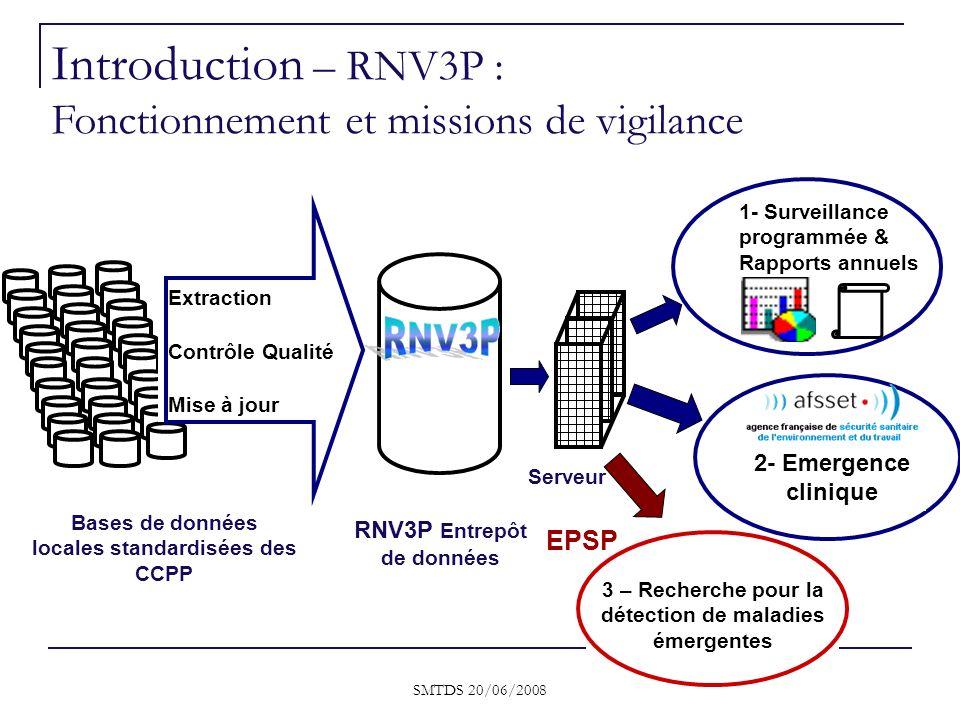 SMTDS 20/06/2008 RNV3P Entrepôt de données Extraction Contrôle Qualité Mise à jour Bases de données locales standardisées des CCPP 1- Surveillance pro