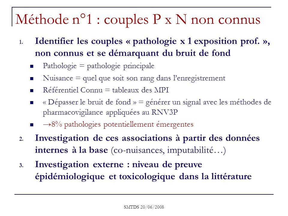 SMTDS 20/06/2008 Méthode n°1 : couples P x N non connus 1. Identifier les couples « pathologie x 1 exposition prof. », non connus et se démarquant du