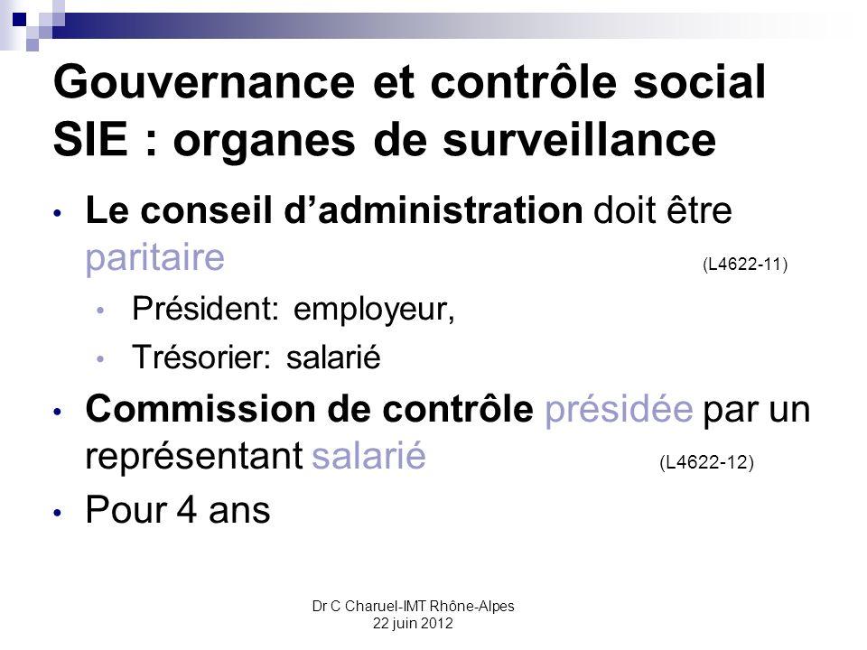 Dr C Charuel-IMT Rhône-Alpes 22 juin 2012 Gouvernance et contrôle social SIE : organes de surveillance Le conseil dadministration doit être paritaire