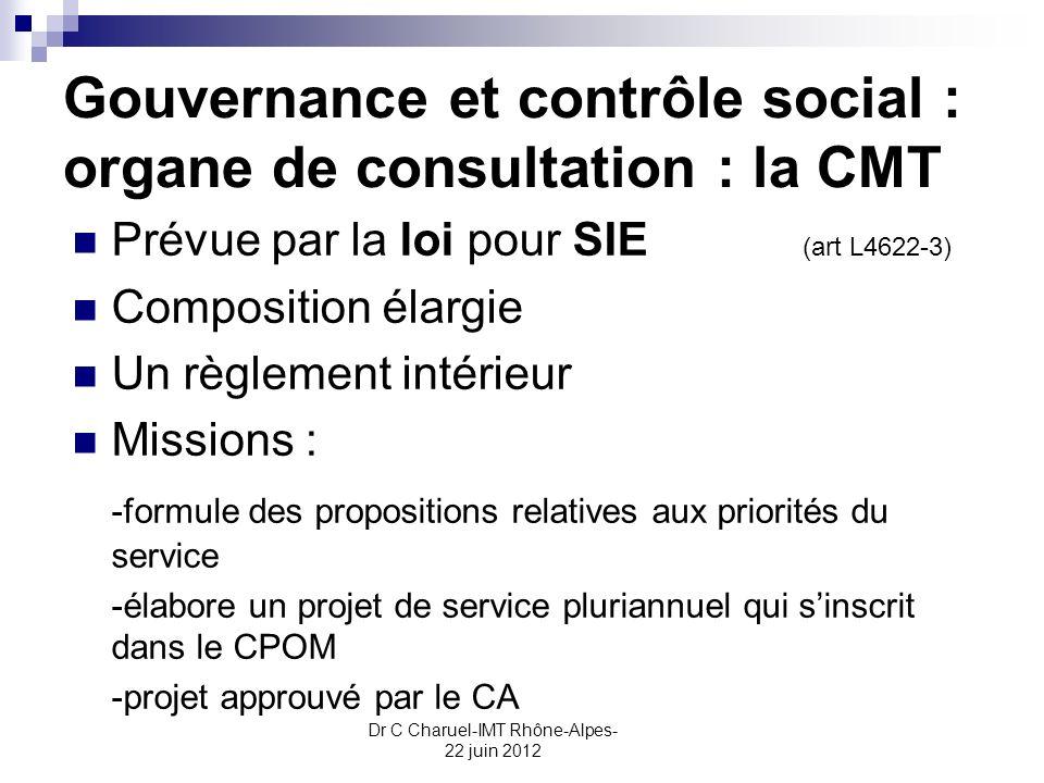 Dr C Charuel-IMT Rhône-Alpes- 22 juin 2012 Gouvernance et contrôle social : organe de consultation : la CMT Prévue par la loi pour SIE (art L4622-3) C