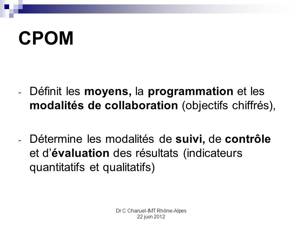 Dr C Charuel-IMT Rhône-Alpes 22 juin 2012 CPOM - Définit les moyens, la programmation et les modalités de collaboration (objectifs chiffrés), - Déterm