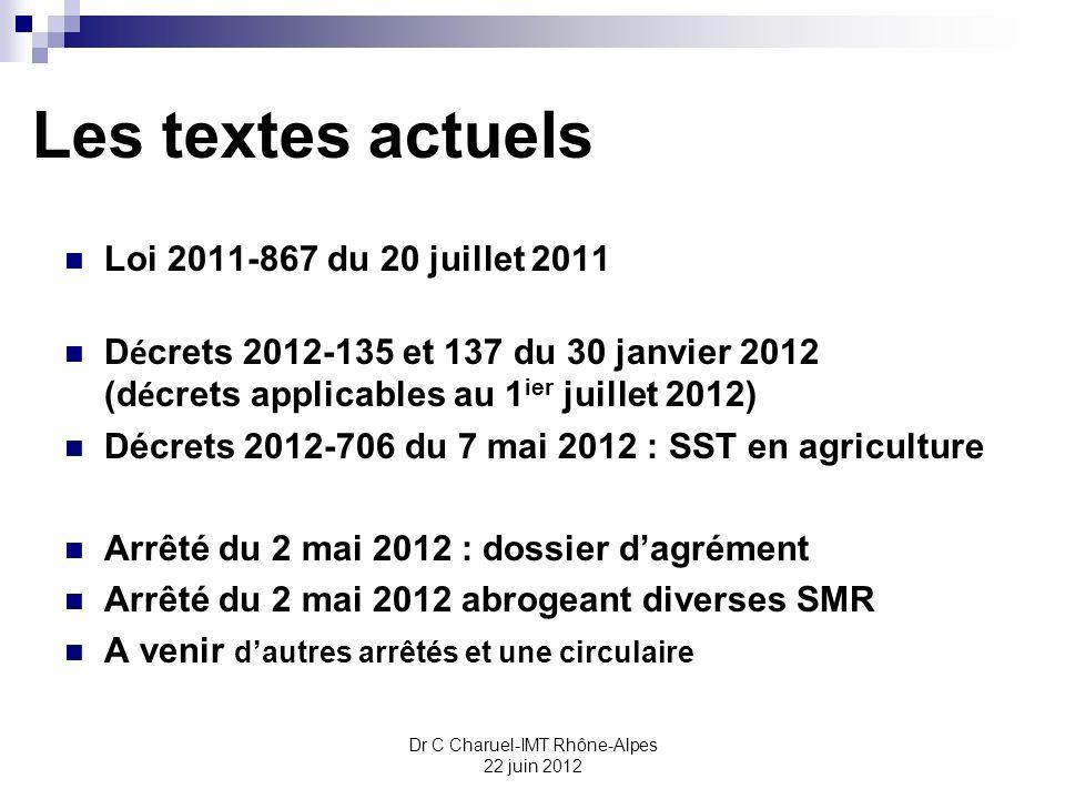 Dr C Charuel-IMT Rhône-Alpes 22 juin 2012 Réforme de lorganisation de la santé au travail : Missions Agrément et CPOM Gouvernance Personnels Visites SMR Catégories particulières
