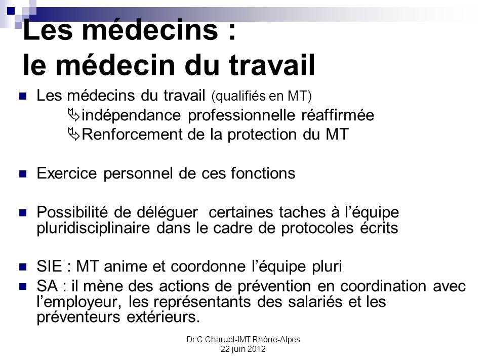 Dr C Charuel-IMT Rhône-Alpes 22 juin 2012 Les médecins : le médecin du travail Les médecins du travail (qualifiés en MT) indépendance professionnelle