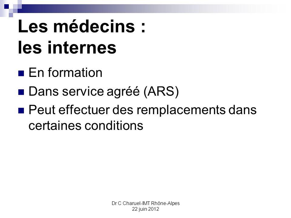 Les médecins : les internes En formation Dans service agréé (ARS) Peut effectuer des remplacements dans certaines conditions Dr C Charuel-IMT Rhône-Al