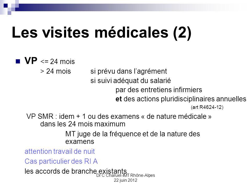 Les visites médicales (2) VP <= 24 mois > 24 mois si prévu dans lagrément si suivi adéquat du salarié par des entretiens infirmiers et des actions plu