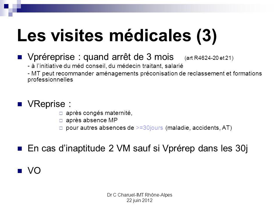 Dr C Charuel-IMT Rhône-Alpes 22 juin 2012 Les visites médicales (3) Vpréreprise : quand arrêt de 3 mois (art R4624-20 et 21) - à linitiative du méd co