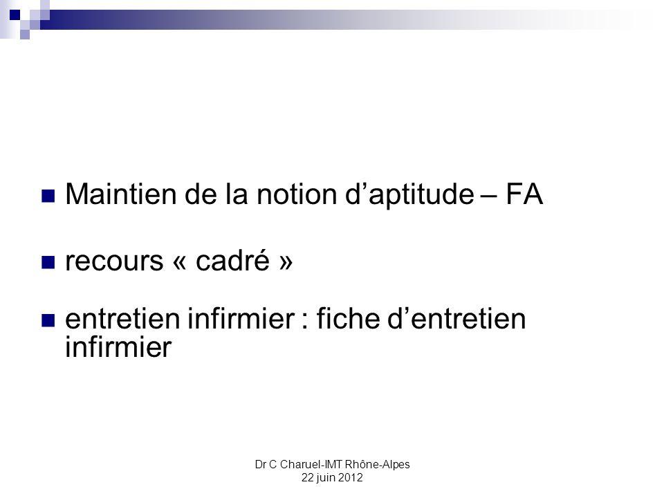 Maintien de la notion daptitude – FA recours « cadré » entretien infirmier : fiche dentretien infirmier Dr C Charuel-IMT Rhône-Alpes 22 juin 2012