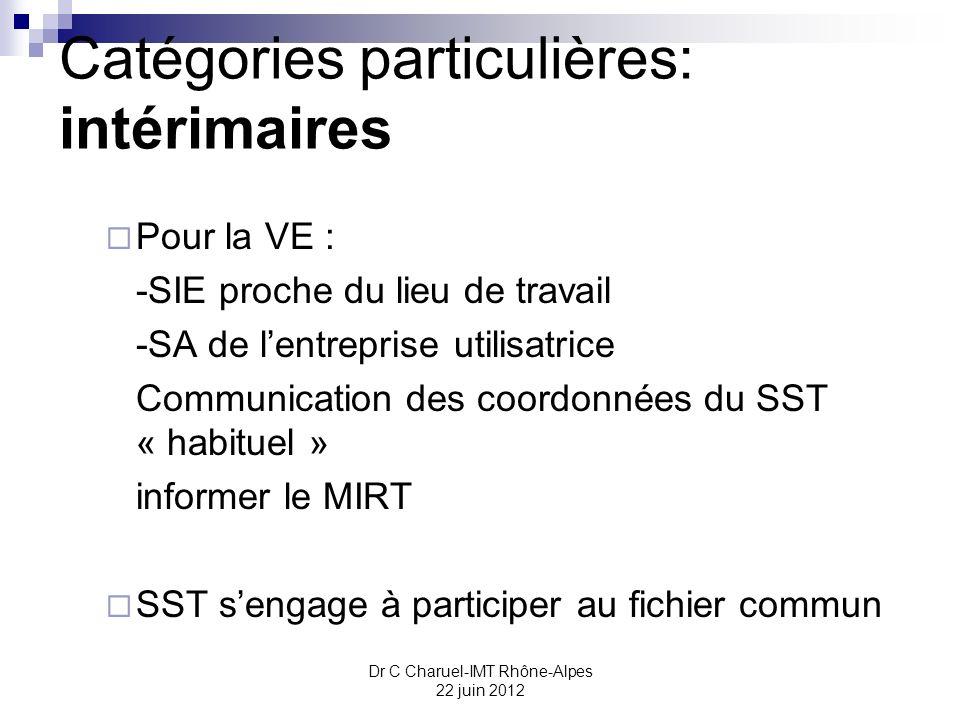 Catégories particulières: intérimaires Pour la VE : -SIE proche du lieu de travail -SA de lentreprise utilisatrice Communication des coordonnées du SS