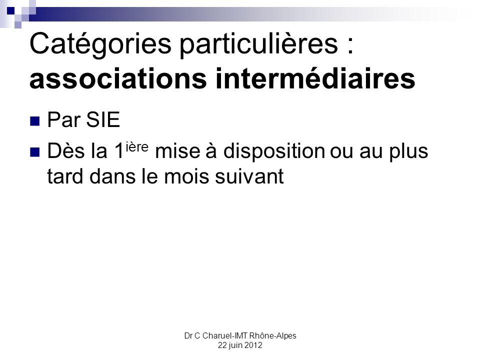 Catégories particulières : associations intermédiaires Par SIE Dès la 1 ière mise à disposition ou au plus tard dans le mois suivant Dr C Charuel-IMT