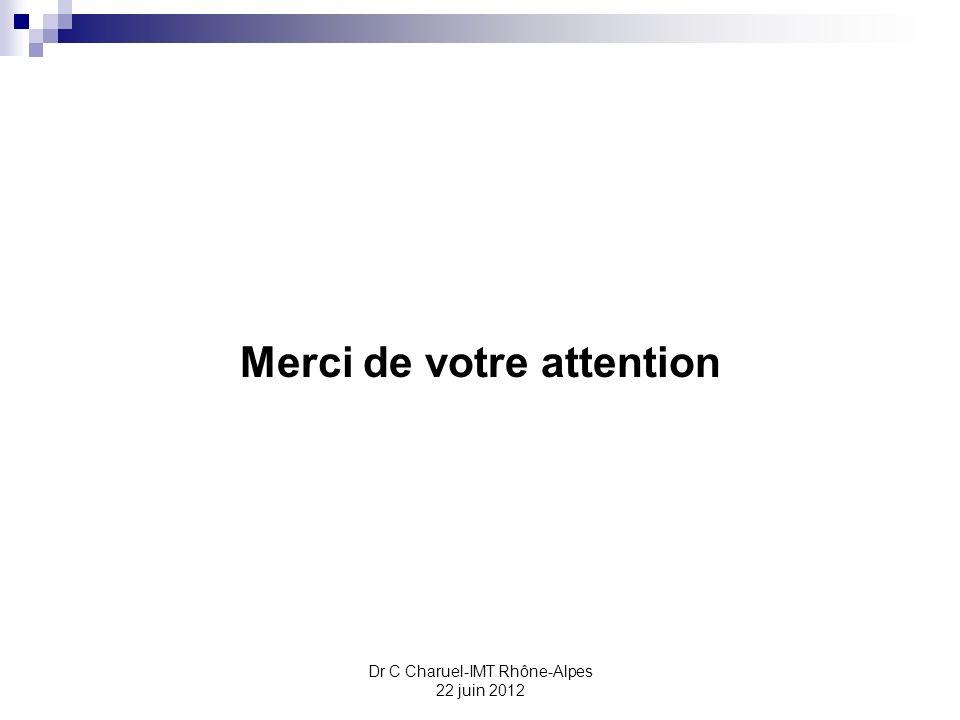 Merci de votre attention Dr C Charuel-IMT Rhône-Alpes 22 juin 2012