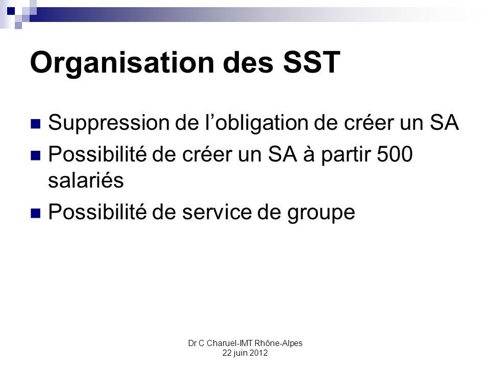 Dr C Charuel-IMT Rhône-Alpes 22 juin 2012 Agrément Délivré par la Direccte (D4622-48) (Si pas de réponse de ladministration dans les 4 mois : accord) Fixe leffectif maximal de travailleurs suivis : - par médecin du travail (SA), par l équipe pluridisciplinaire (SIE) - Fixe le nombre de médecins par secteur - Peut permettre dallonger la périodicité des VP (SM ou SMR) au-delà de 24 mois - Pris en compte de la mise en oeuvre du Cpom Pour SIE : agrément du SIE (et plus par secteur)