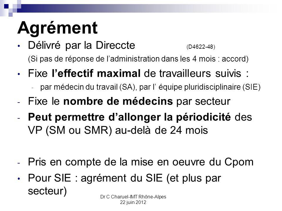 Les visites médicales (2) VP <= 24 mois > 24 mois si prévu dans lagrément si suivi adéquat du salarié par des entretiens infirmiers et des actions pluridisciplinaires annuelles (art R4624-12) VP SMR : idem + 1 ou des examens « de nature médicale » dans les 24 mois maximum MT juge de la fréquence et de la nature des examens attention travail de nuit Cas particulier des RI A les accords de branche existants Dr C Charuel-IMT Rhône-Alpes 22 juin 2012