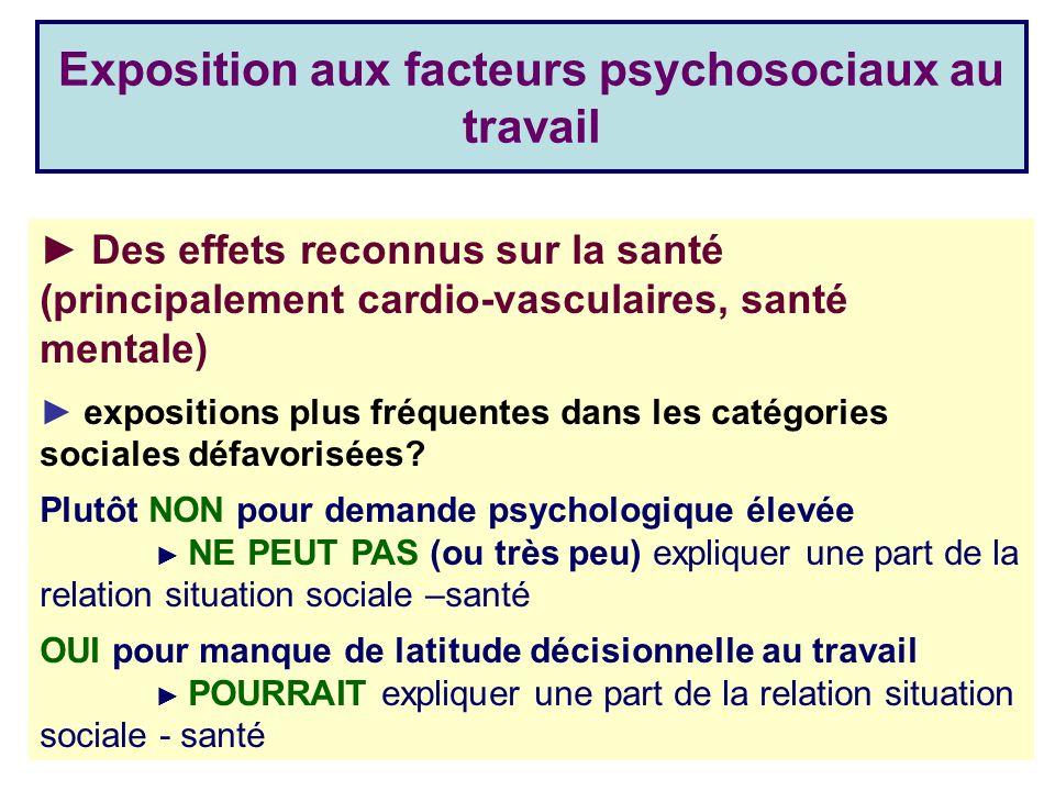 Exposition aux facteurs psychosociaux au travail Des effets reconnus sur la santé (principalement cardio-vasculaires, santé mentale) expositions plus