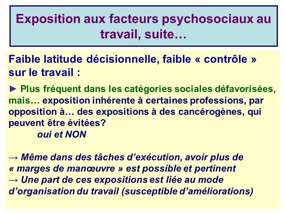 Exposition aux facteurs psychosociaux au travail, suite… Faible latitude décisionnelle, faible « contrôle » sur le travail : Plus fréquent dans les ca