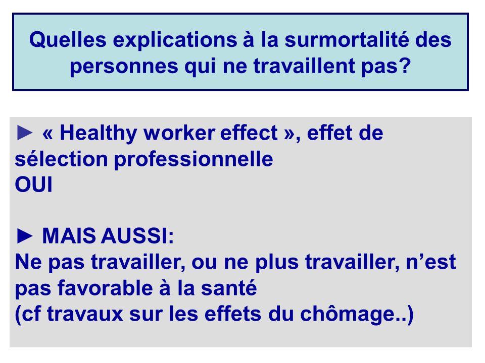 Quelles explications à la surmortalité des personnes qui ne travaillent pas? « Healthy worker effect », effet de sélection professionnelle OUI MAIS AU