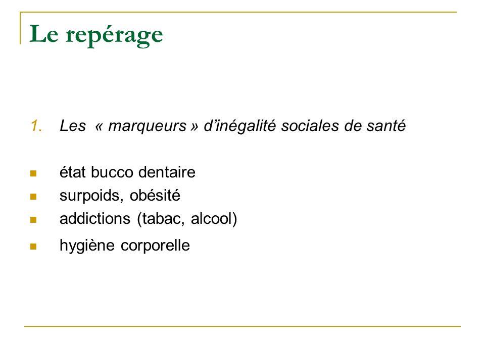 Le repérage 1.Les « marqueurs » dinégalité sociales de santé état bucco dentaire surpoids, obésité addictions (tabac, alcool) hygiène corporelle