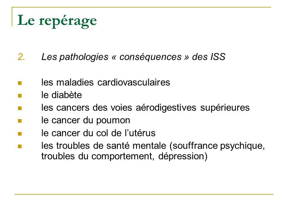 Le repérage 2.Les pathologies « conséquences » des ISS les maladies cardiovasculaires le diabète les cancers des voies aérodigestives supérieures le c