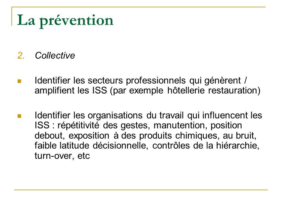 La prévention 2.Collective Identifier les secteurs professionnels qui génèrent / amplifient les ISS (par exemple hôtellerie restauration) Identifier l