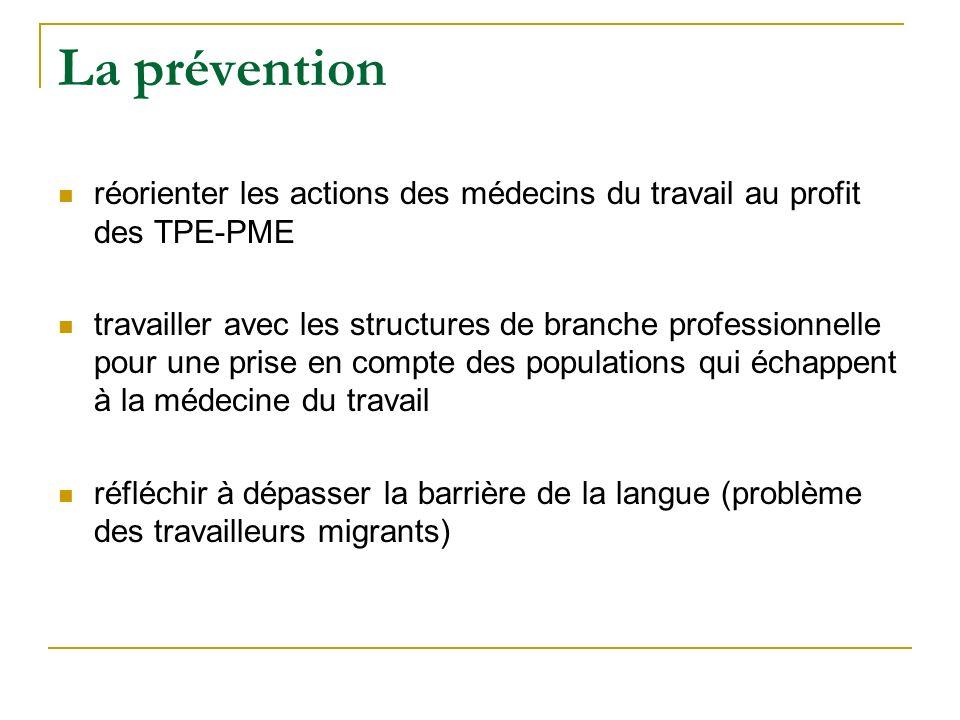 La prévention réorienter les actions des médecins du travail au profit des TPE-PME travailler avec les structures de branche professionnelle pour une