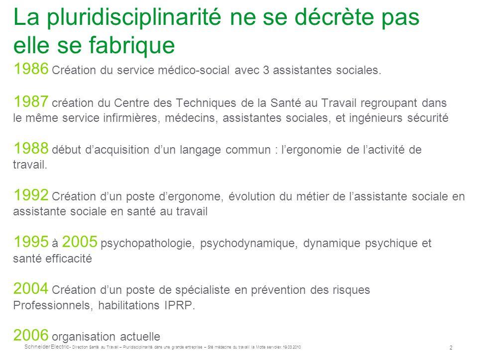 Schneider Electric 2 - Direction Santé au Travail – Pluridisciplinarité dans une grande entreprise – Sté médecine du travail/ la Motte servolex 19.03.