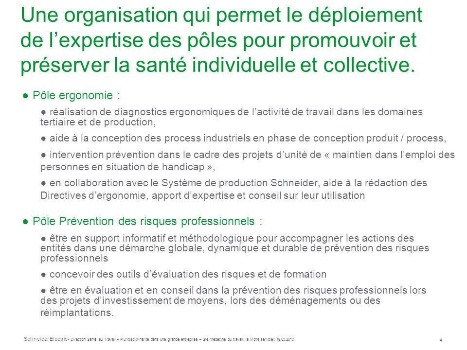 Schneider Electric 4 - Direction Santé au Travail – Pluridisciplinarité dans une grande entreprise – Sté médecine du travail/ la Motte servolex 19.03.