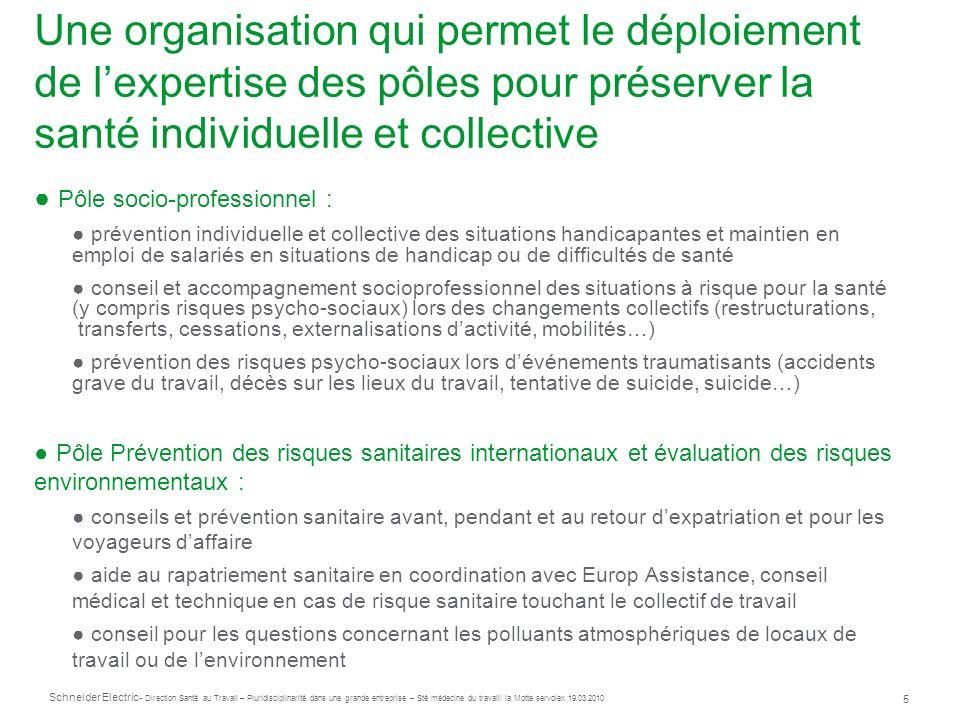 Schneider Electric 5 - Direction Santé au Travail – Pluridisciplinarité dans une grande entreprise – Sté médecine du travail/ la Motte servolex 19.03.