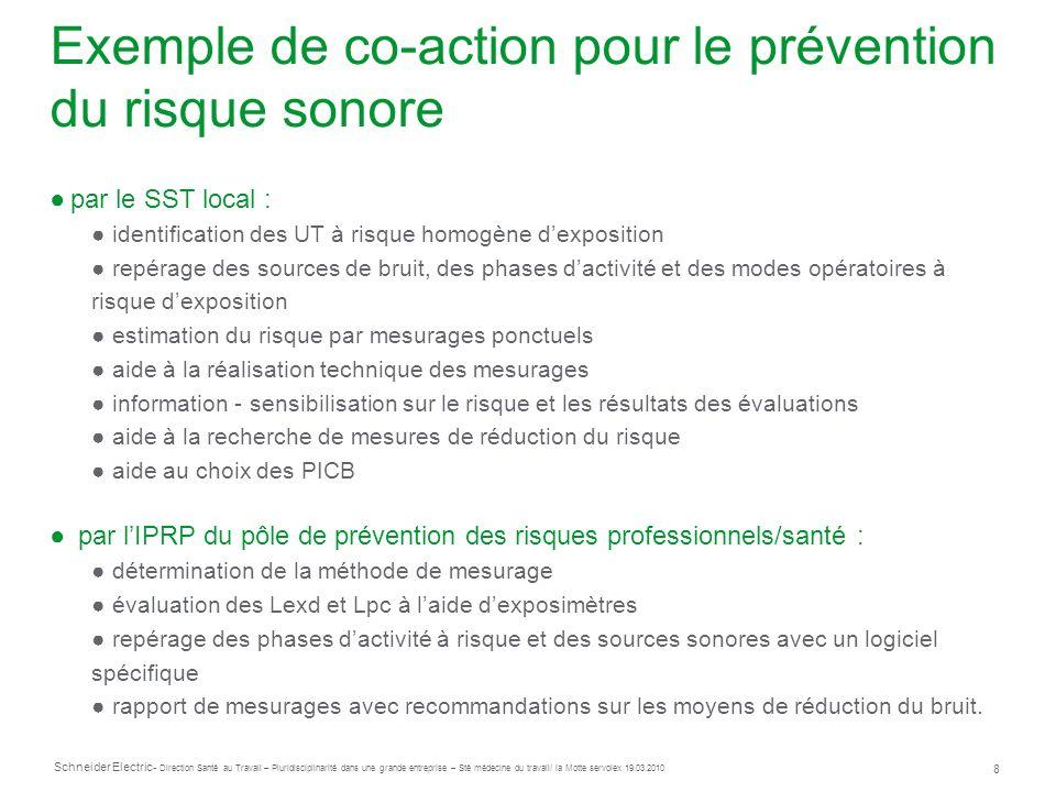 Schneider Electric 8 - Direction Santé au Travail – Pluridisciplinarité dans une grande entreprise – Sté médecine du travail/ la Motte servolex 19.03.