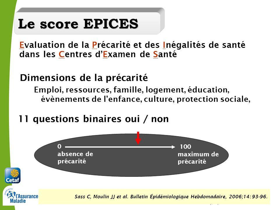 Cetaf – PREMTES – Annecy, 20 juin 2008 - 4 Evaluation de la Précarité et des Inégalités de santé dans les Centres dExamen de Santé Le score EPICES 11