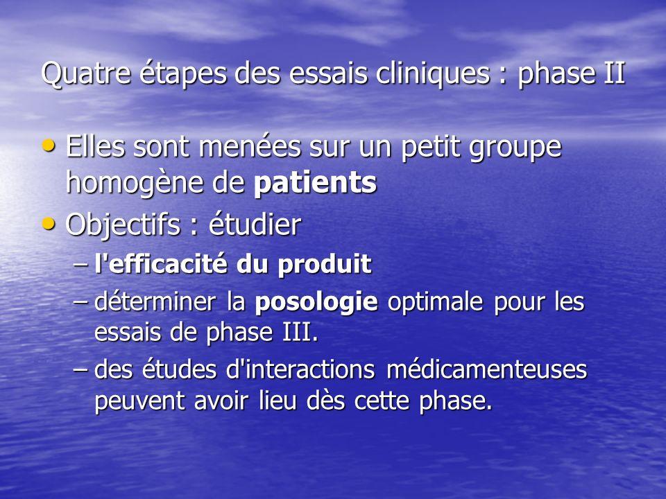 Quatre étapes des essais cliniques : phase II Elles sont menées sur un petit groupe homogène de patients Elles sont menées sur un petit groupe homogèn