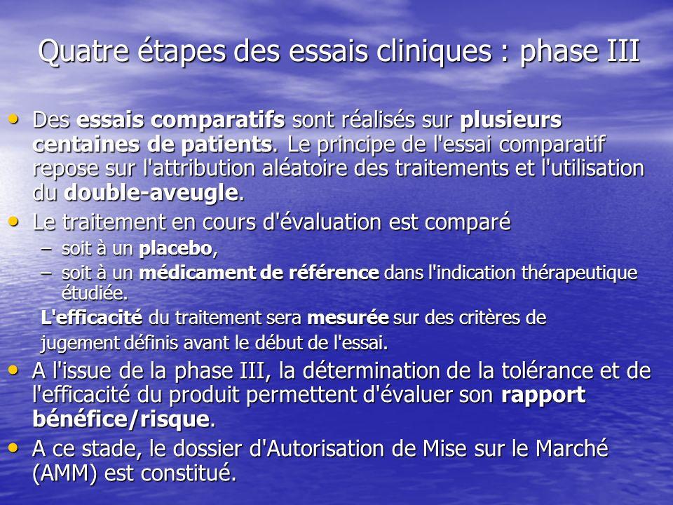 Quatre étapes des essais cliniques : phase III Des essais comparatifs sont réalisés sur plusieurs centaines de patients. Le principe de l'essai compar