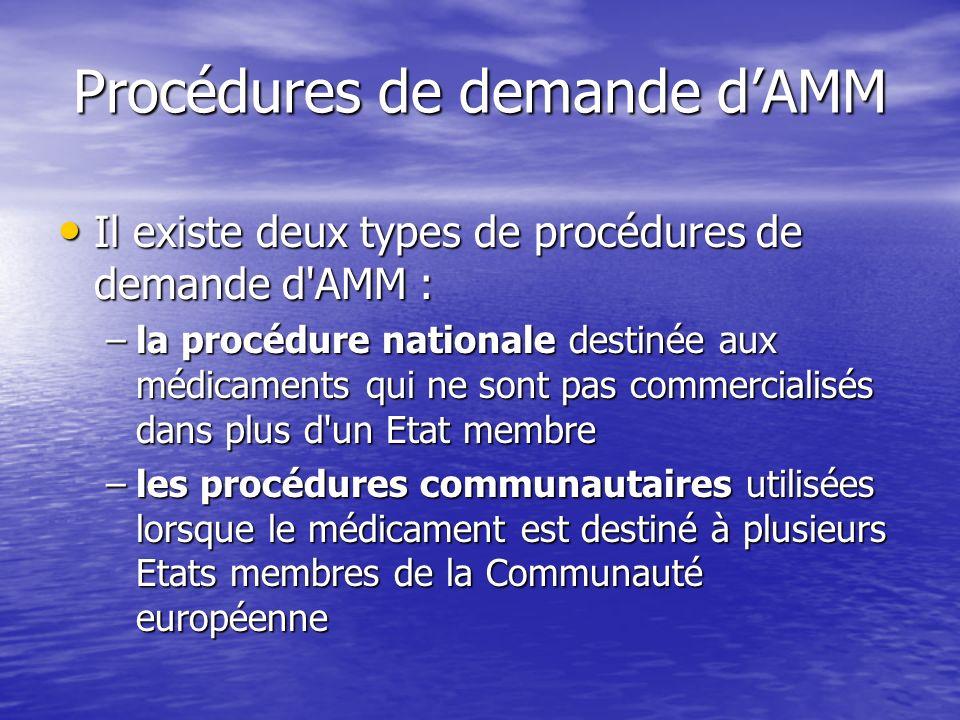 Procédures de demande dAMM Il existe deux types de procédures de demande d'AMM : Il existe deux types de procédures de demande d'AMM : –la procédure n