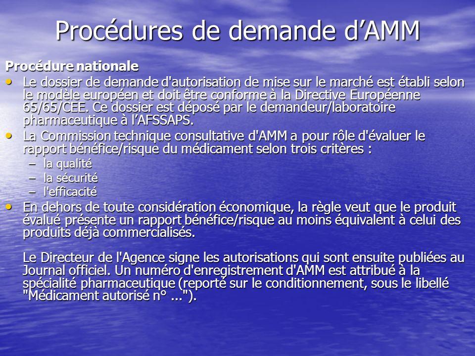 Procédures de demande dAMM Procédure nationale Le dossier de demande d'autorisation de mise sur le marché est établi selon le modèle européen et doit
