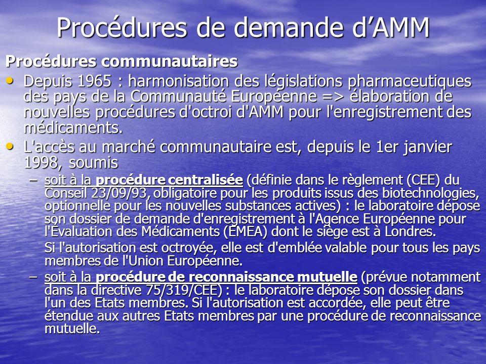 Procédures de demande dAMM Procédures communautaires Depuis 1965 : harmonisation des législations pharmaceutiques des pays de la Communauté Européenne