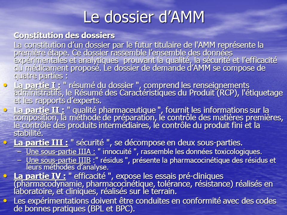 Le dossier dAMM Constitution des dossiers La constitution dun dossier par le futur titulaire de l'AMM représente la première étape. Ce dossier rassemb
