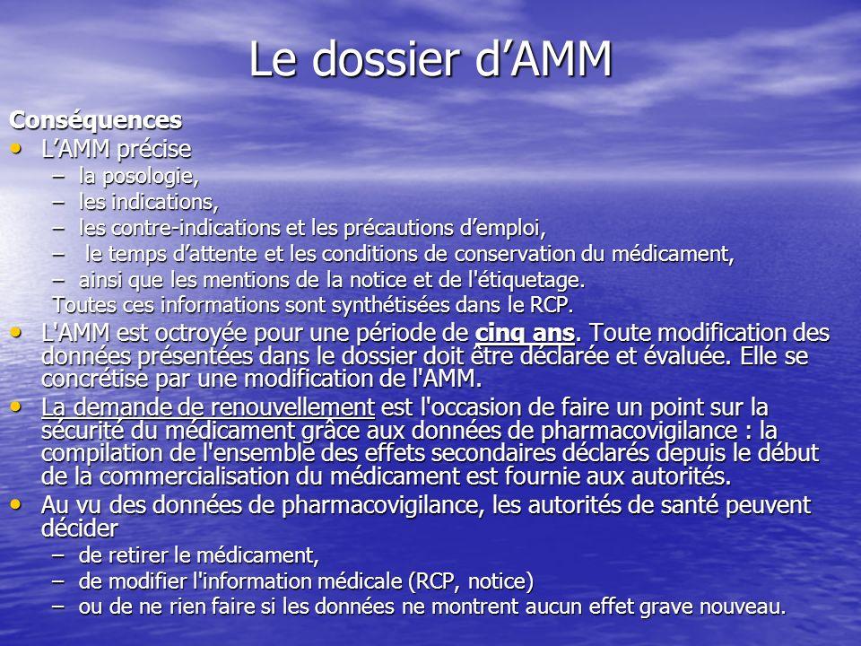 Le dossier dAMM Conséquences LAMM précise LAMM précise –la posologie, –les indications, –les contre-indications et les précautions demploi, – le temps