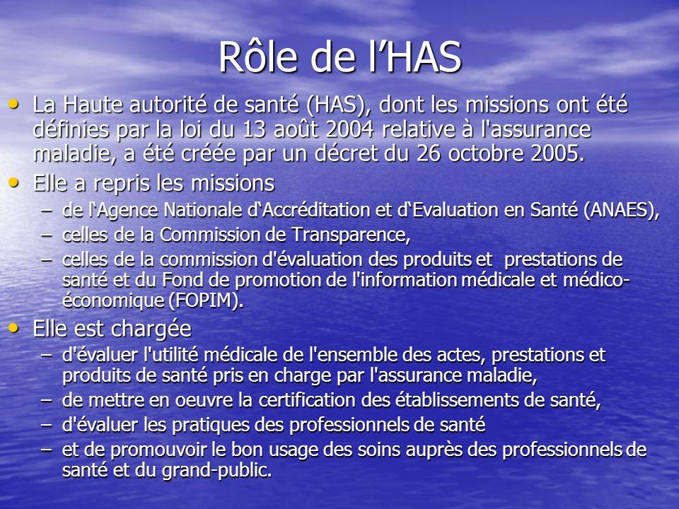 Rôle de lHAS La Haute autorité de santé (HAS), dont les missions ont été définies par la loi du 13 août 2004 relative à l'assurance maladie, a été cré