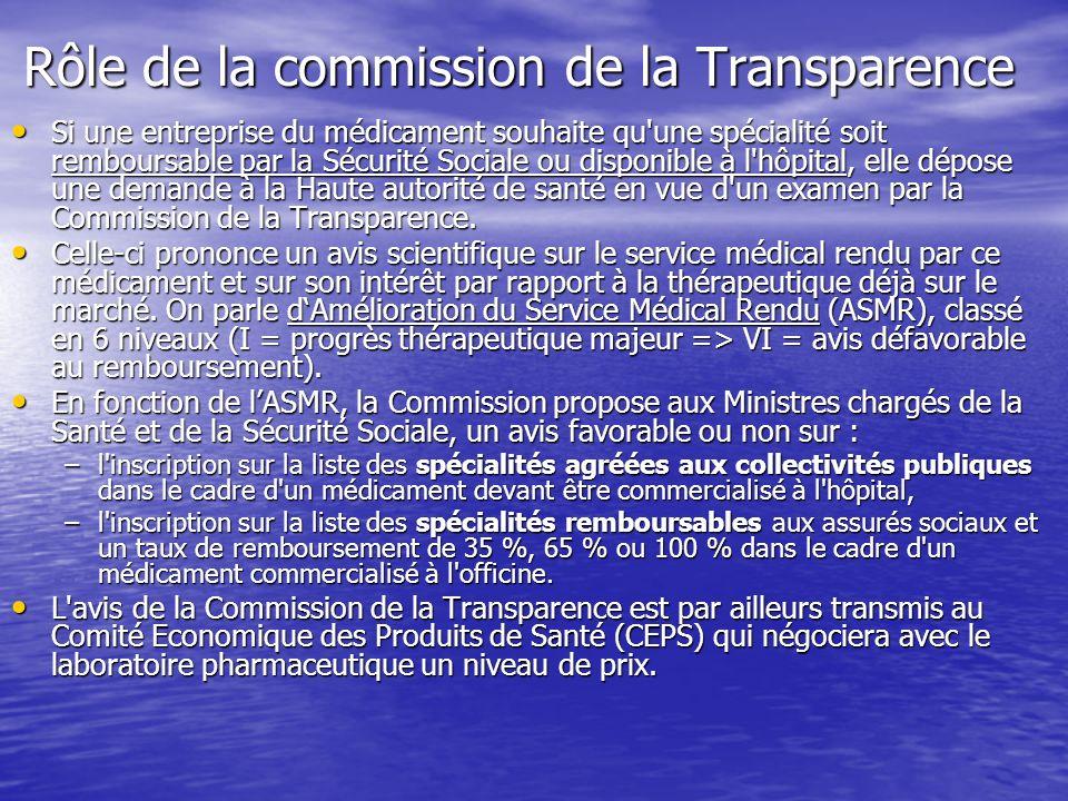 Rôle de la commission de la Transparence Si une entreprise du médicament souhaite qu'une spécialité soit remboursable par la Sécurité Sociale ou dispo