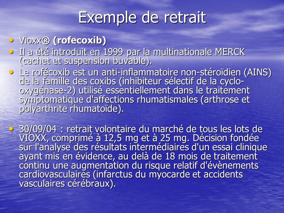 Exemple de retrait Vioxx® (rofecoxib) Vioxx® (rofecoxib) Il a été introduit en 1999 par la multinationale MERCK (cachet et suspension buvable). Il a é